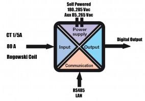 S711e schemat
