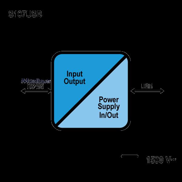 s107usb schemat Optoizolowany konwerter szeregowy