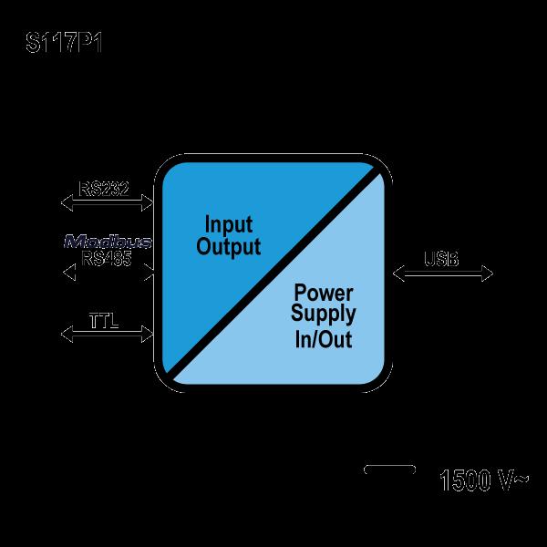 s117p1 schemat Asynchroniczny i optoizolowany konwerter