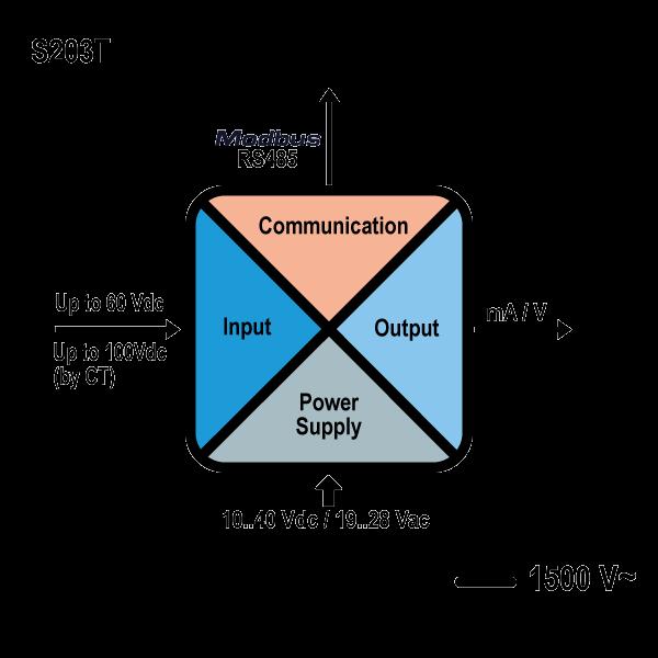 s203t schemat Trójfazowy analizator sieci S203T