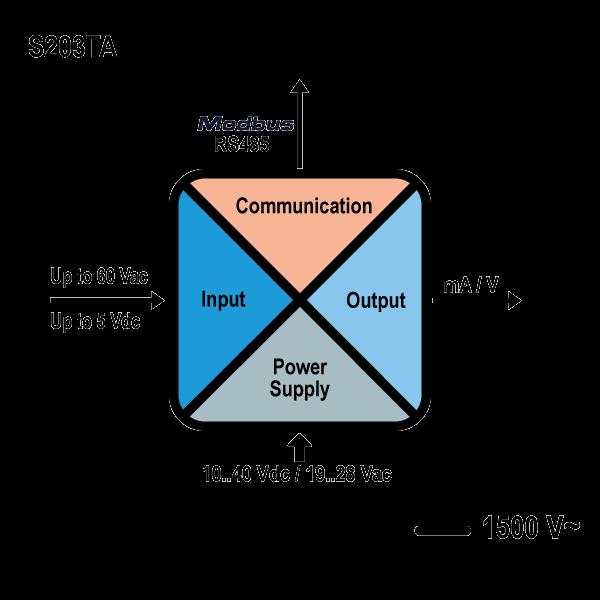 s203ta schemat Trójfazowy analizator sieci AC