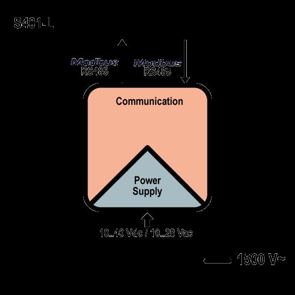 s401-l schemat
