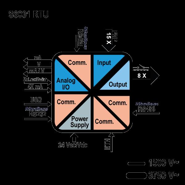 s6001 schemat