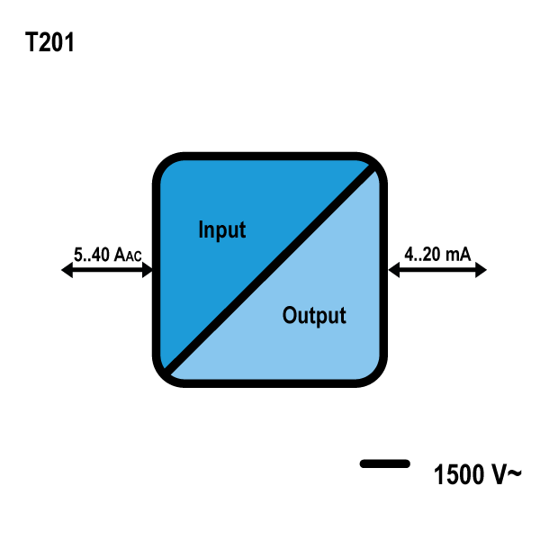 t201 schemat Przetwornik prądu AC T201