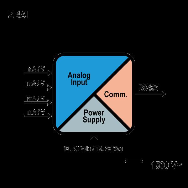 z 4ai schemat 4 kanałowy moduł