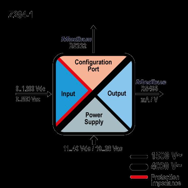 z204-1 schemat