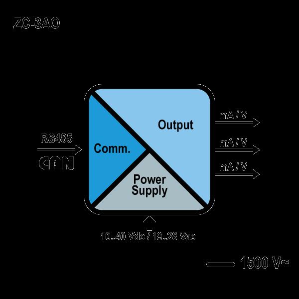 zc-3ao schemat