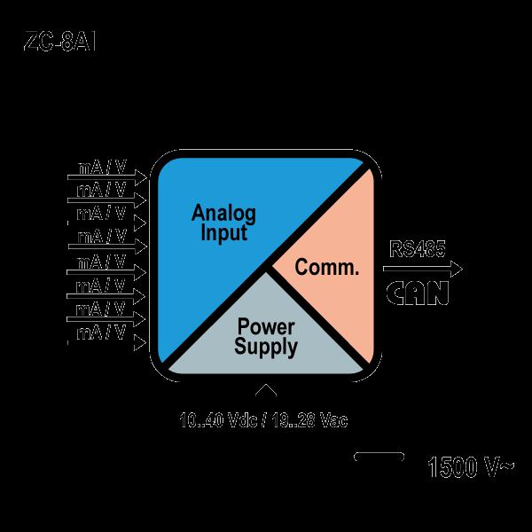 zc-8ai schemat