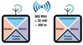 zlink1 schemat Radiomodem