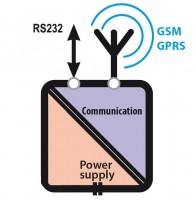 zmodem schemat Z-MODEM modem przemysłowy