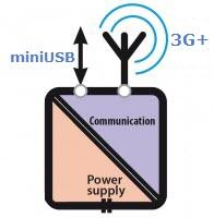 zmodem3gb Z-MODEM-3G - 3G+ przemysłowy modem