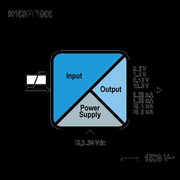 k109pt1000 schemat