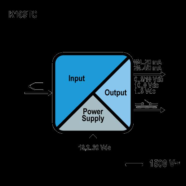 k109tc schemat