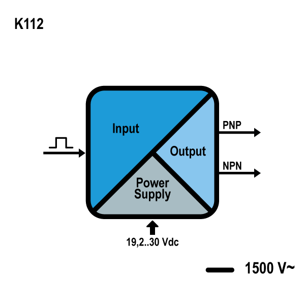 k112 schemat