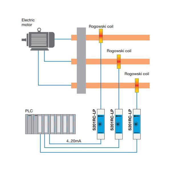 rog-plc schemat
