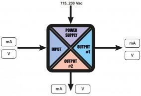 s170 diag moduł konwertera sygnału