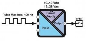 schema z112a Jednokanałowy cyfrowy wzmacniacz
