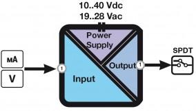 schema z113s Alarm z wyjściem przekaźnikowym