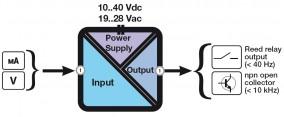 schemat z104 izolator sygnału DC