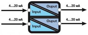 schemat z110d Dwukanałowy izolator prądu DC