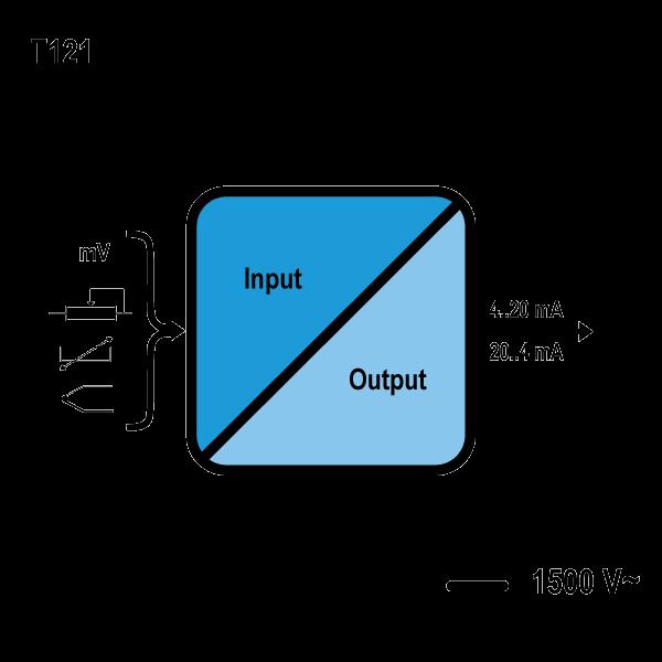 t121 schema Izolowany transmiter temperatury