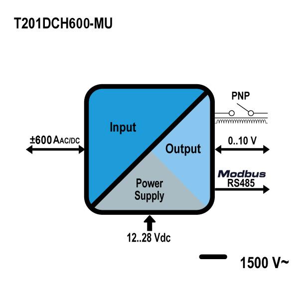 schema t201dch600 mu Przetwornik prądu